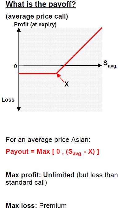 Asian call options