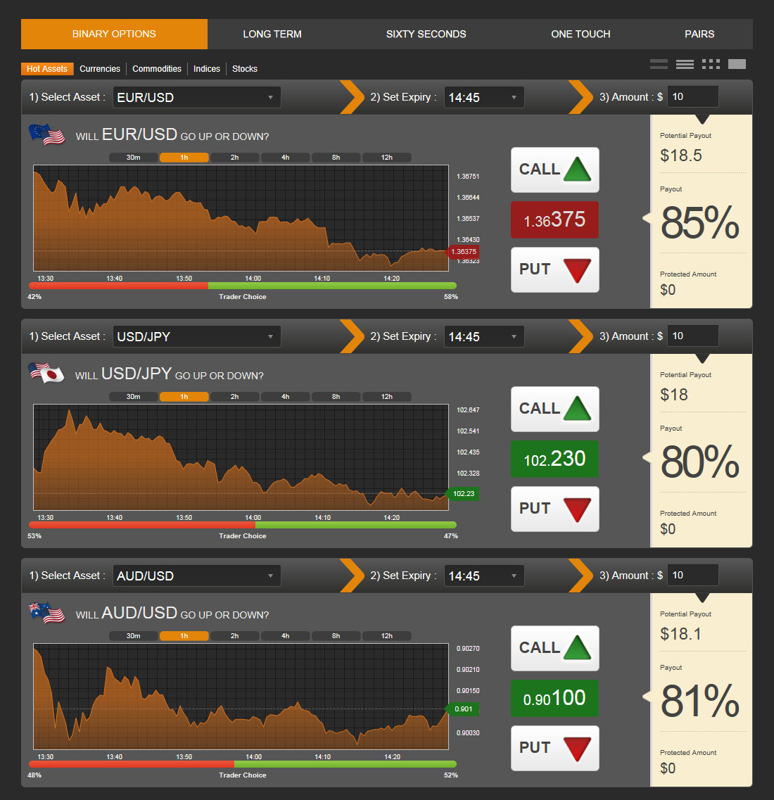 Binary options on gold how to play